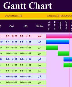 gantt chart نمونه فرمت گانت چارت در اکسل برنامه زمانبندی پروژه